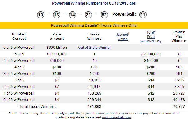 what are the winning lottery numbers for texas powerball