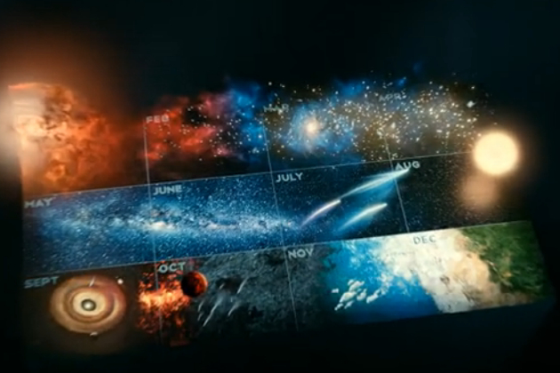 Cosmic Calendar Wallpaper : Cosmos premieres with a big bang and humbling perspective